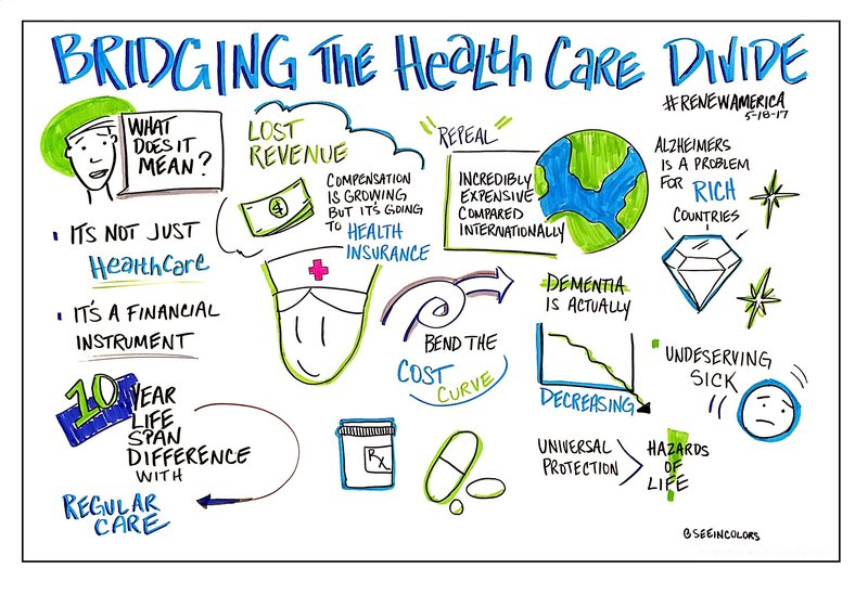 Bridging the Healthcare Divide