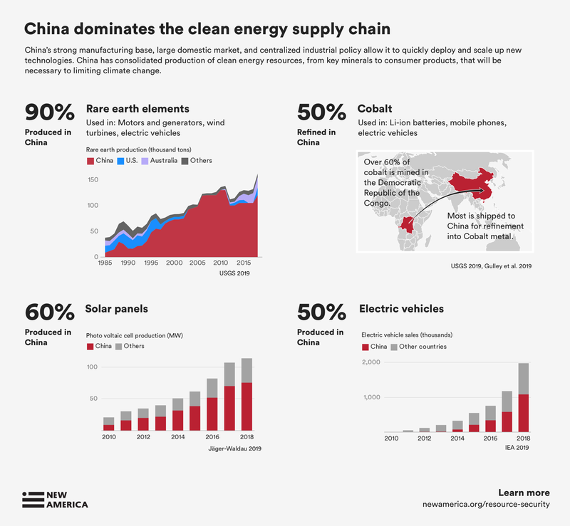 China energy (2).png