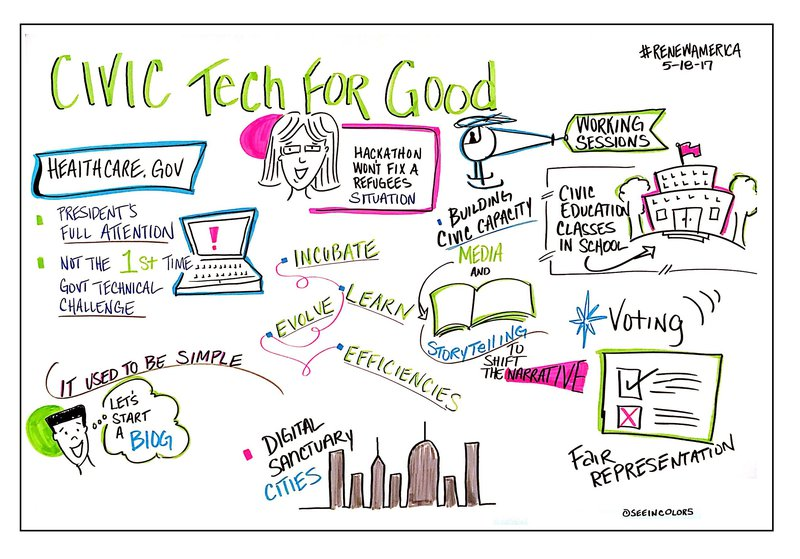 Civic Tech For Good