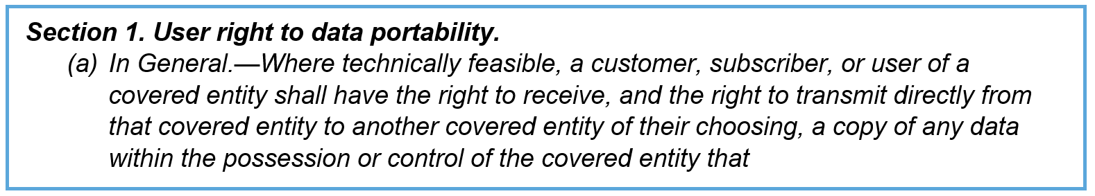 The Data Portability Act: More User Control, More Competition