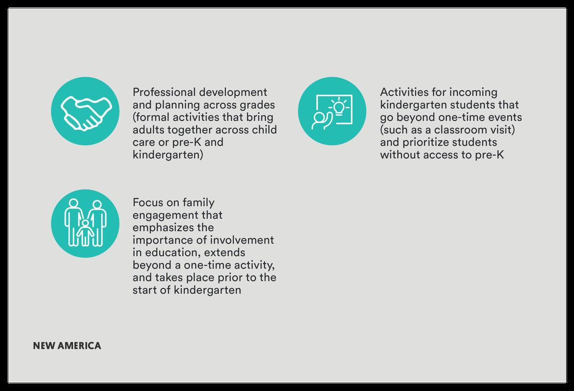 Moving into Kindergarten: Altgeld-Riverdale Neighborhood