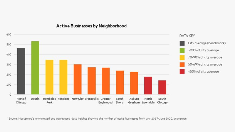 ISW Count of Active Businesses.jpg