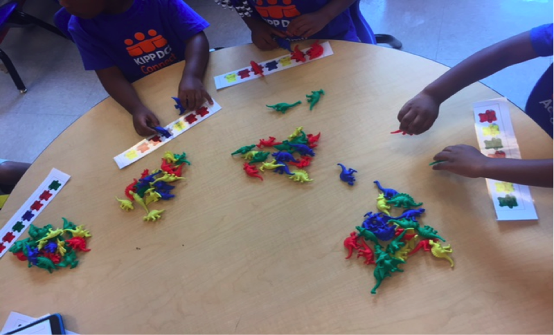 When Playing Is Learning What Pre K Looks Like At Kipp