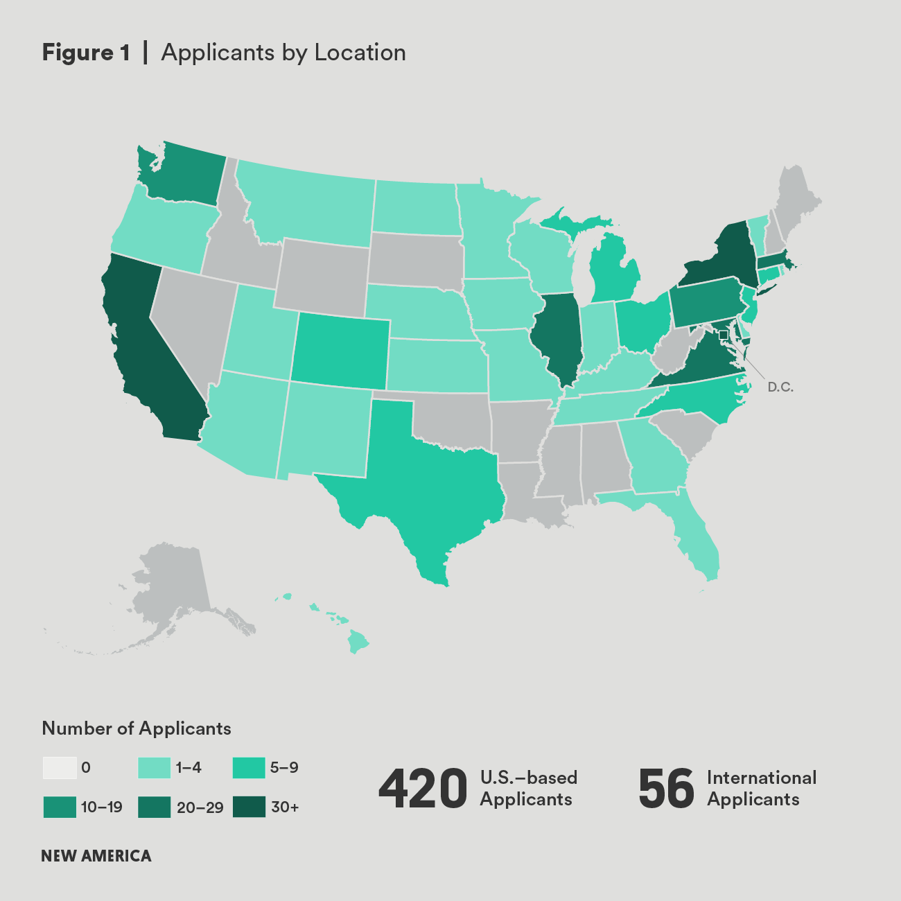 Who Applied?: Class of 2019 National Fellows Program Applicants