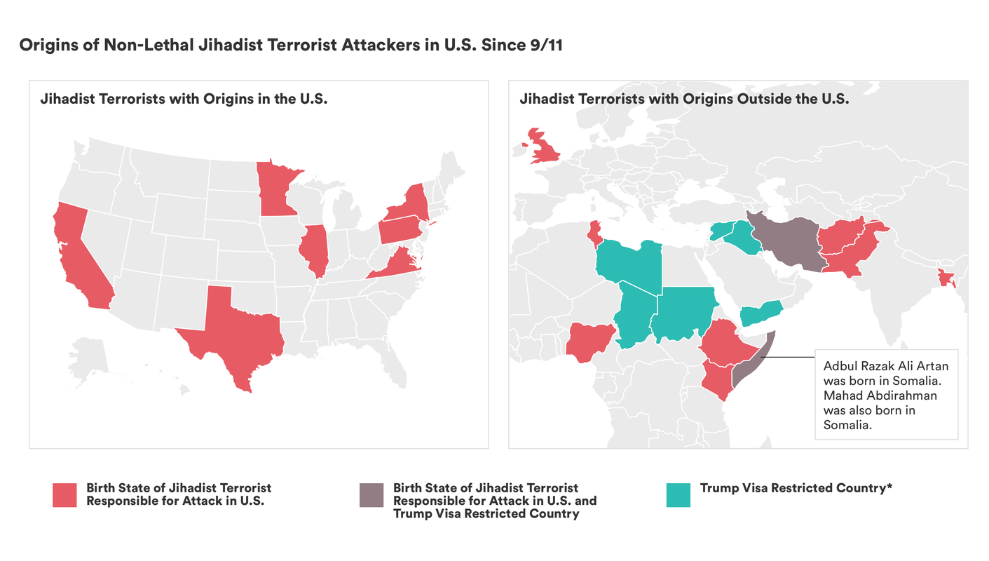 Jihadist Terrorism 17 Years After 9/11: What is the Threat